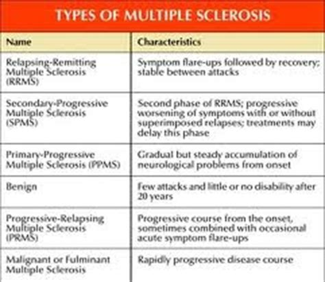 multiple sclerosis and south beach diet picture 4