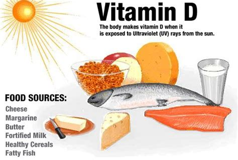 vitamin for eye farsightness health without picture 5