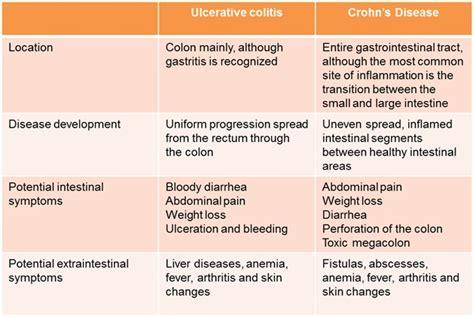 probiotics and colitis picture 6