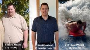 atkins diet bulletin board picture 19