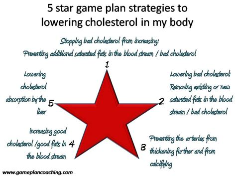 Lower my cholesterol picture 11