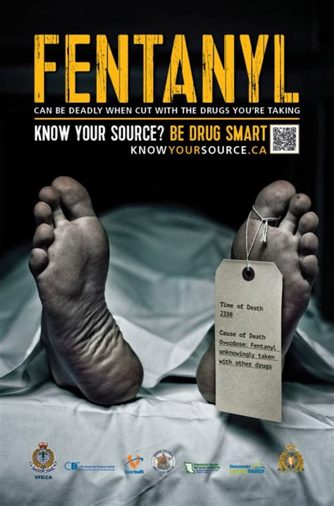 illicit use of fentanyl by indigestion picture 5