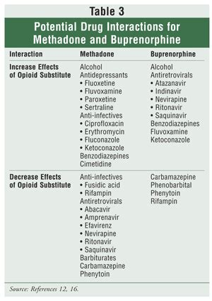 natural opiate antagonists picture 1