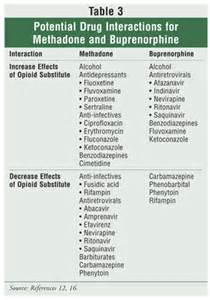 natural opiate antagonists picture 5