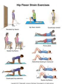 exercises for hip joint tharapy picture 7