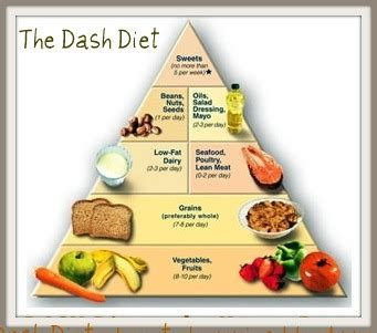 diets for high blood pressure picture 14