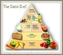 blood diet picture 5