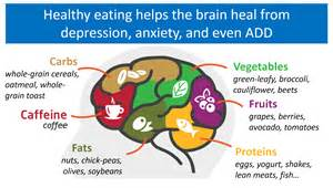 high protein diet and atypical depression picture 7