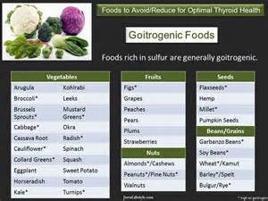 not eating thyroid picture 1