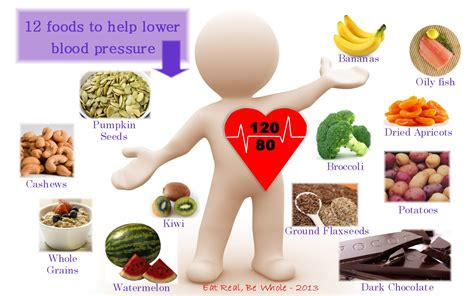 foods to keep high blood pressure down picture 9