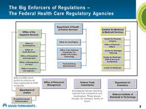 government agencies for health care picture 5