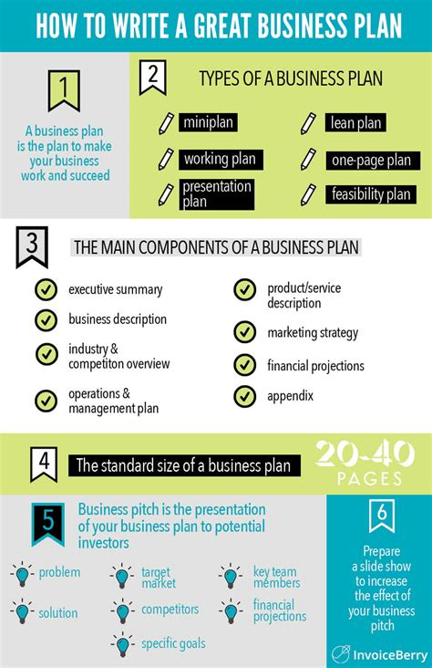acai berry sample business plans picture 14