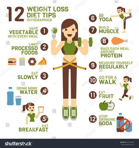 free 24hour diets and weight loss methods picture 1