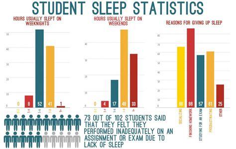 average amount of sleep picture 17