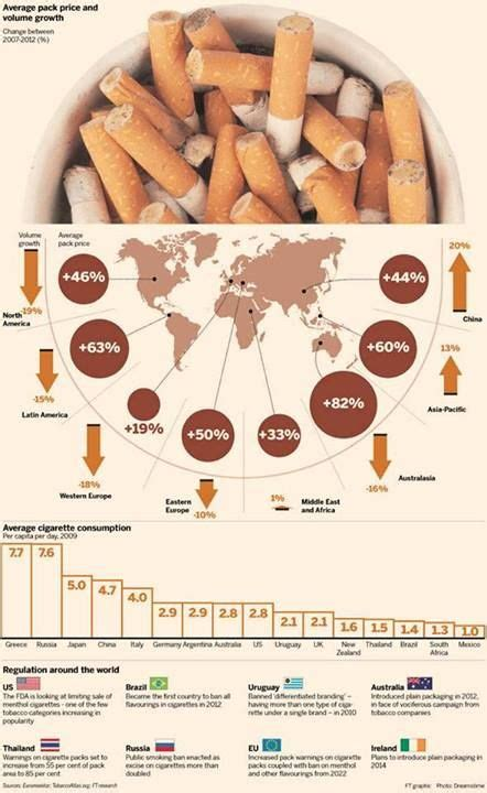 atrial fibrilation and cigar smoke picture 13