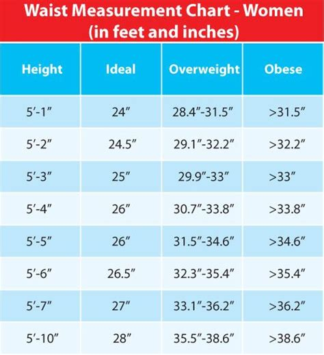 weight loss measurement chart picture 3