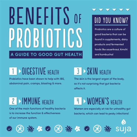 health benefits of probiotics picture 9