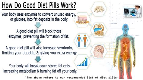 is it worth a try luxe slimming pills picture 10