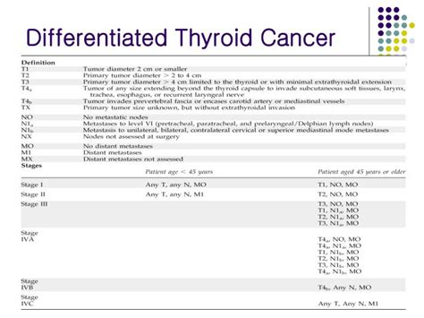 differentiated thyroid carcinoma picture 1