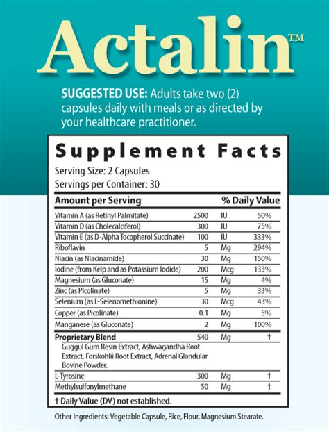 actalin thyroid supplement picture 3