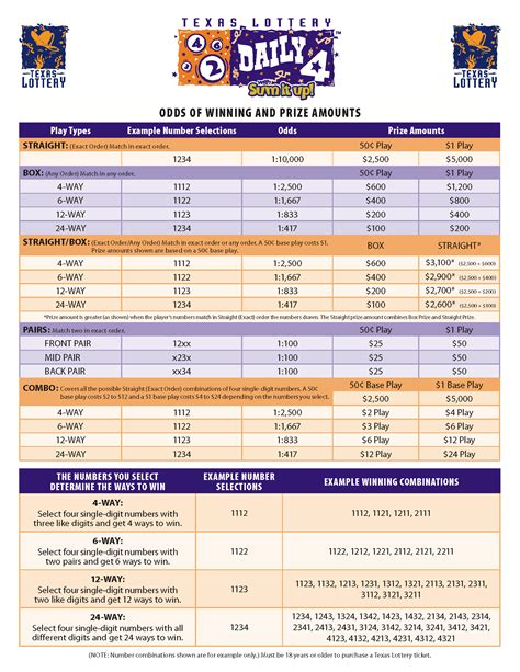 joint 50 state lottery online picture 11