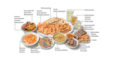 dangerous diet drink ingredient picture 17