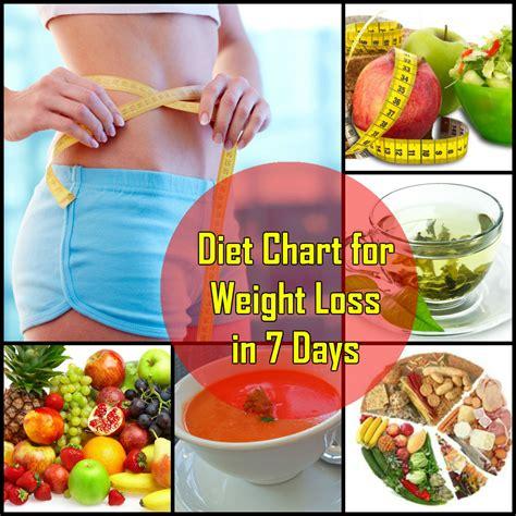 weight kam karne ke liye ek achi diet picture 4