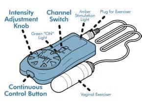 e-stim prostate devices wireless picture 5