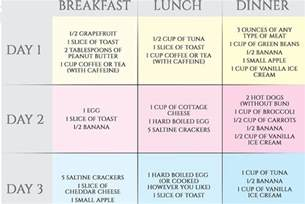 diet food plans to lose 10 pounds in picture 4