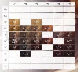 koleston chart picture 3