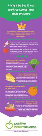 What to eat if you want to lower picture 1