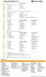 free diet plans with shopping list picture 9