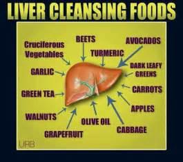 liver detoxify picture 5