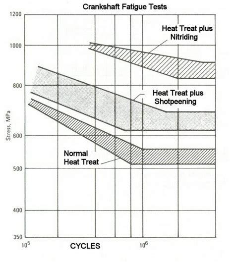 chromium steel picture 15