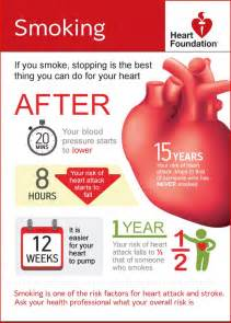 dr no quit smoking results picture 14