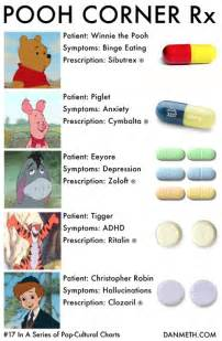 interested facts on prescription drugs picture 3