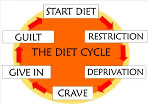 super fast weight loss diet picture 3
