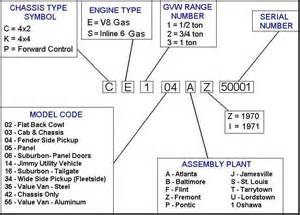 Muscle car decoding picture 3