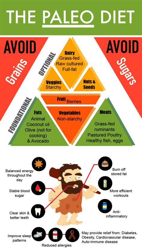 cave man diet picture 15