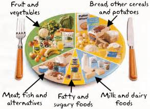 example of a fruitarian diet picture 2