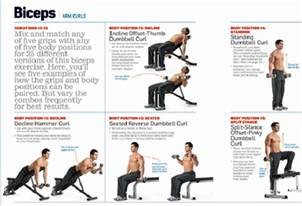 mens health workouts for fat burning picture 5