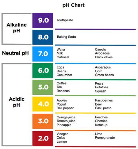 acid reflux medicine in philippines picture 2
