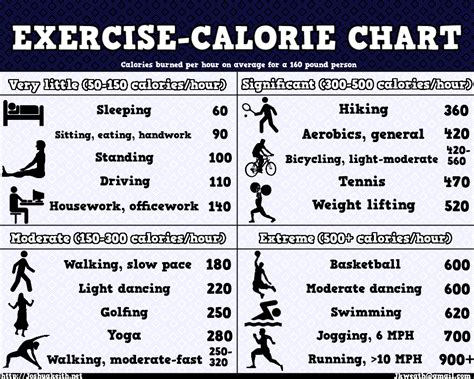 weight loss with exercise picture 2