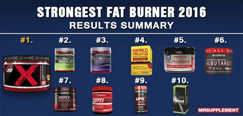 2016 new fat burners picture 3