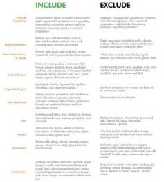 allergy elimination diet picture 6