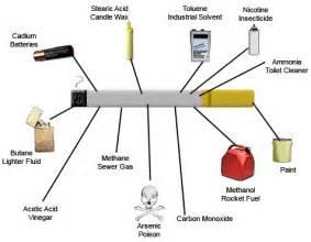 contents of cigarette smoke picture 14