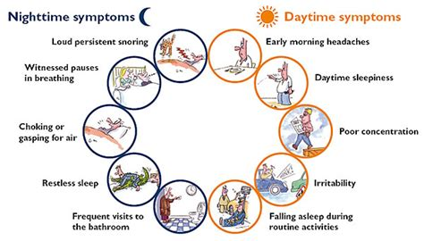 all known symtoms of sleep apnea picture 3