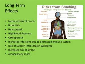 long term effect of smoking k2 picture 5