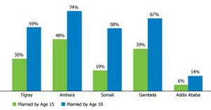 health status indicators for inactive young girls picture 11