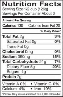 yeast free diet picture 6